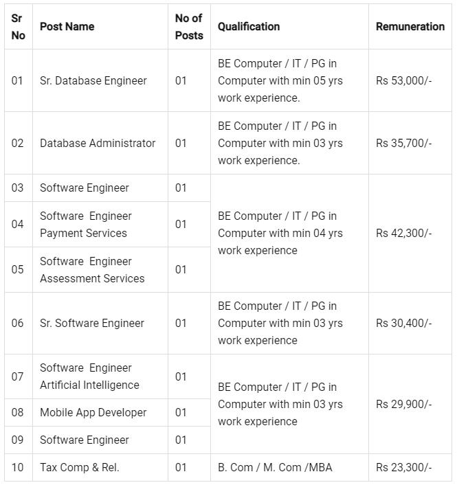 Pune-Municipal-Corporation-Recruitment-2021