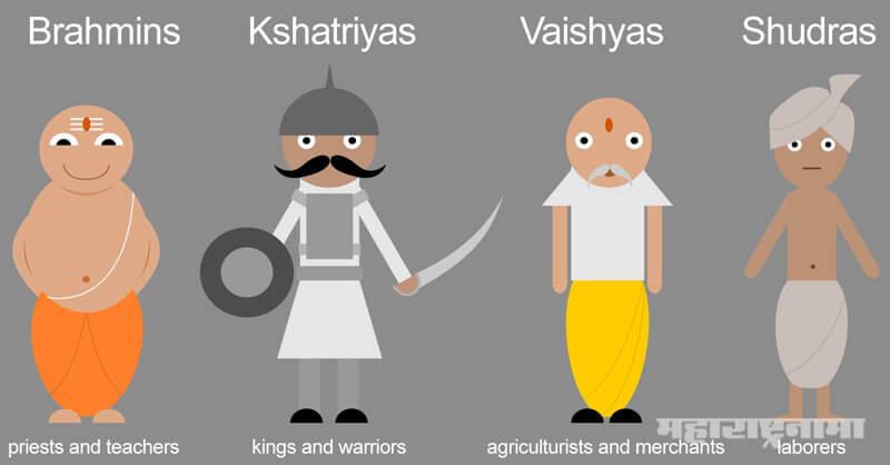 caste system in india, brahmin, chambhar, muslim, hindu, buddhist, maratha